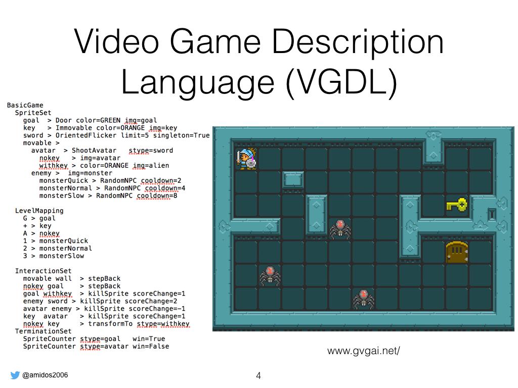 GVG-LG Framework GECCO.004