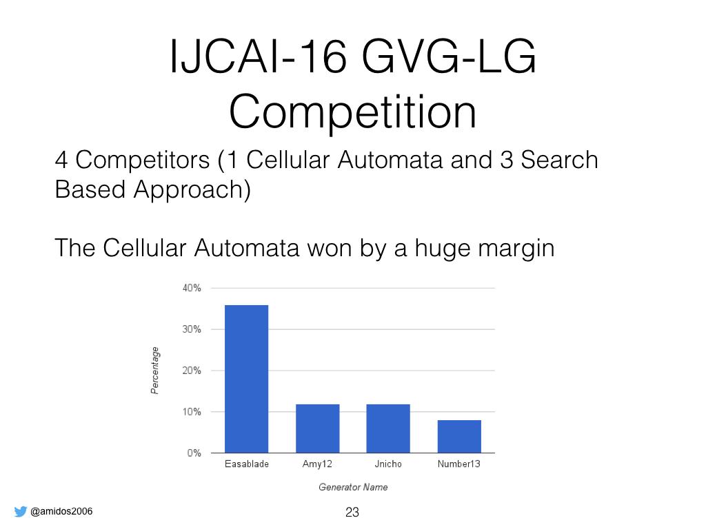 GVG-LG Framework GECCO.023